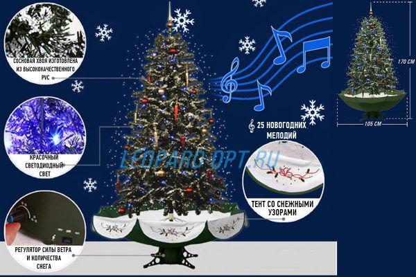 Музыкальная искусственная елка с падающим снегом